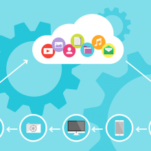 Business Aspect Is Changing Due to Rapid Technology – IT Cloud Strategies