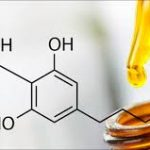 Definitions of Cbd for Anxiousness