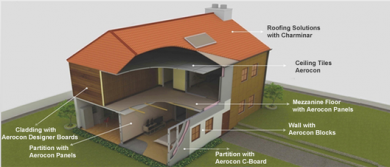 Emphasizing Selecting Right Building Materials Enhances The Durability And Looks Of The Structure