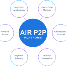 Fundamentals of token Airdrop in AirP2P