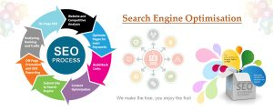 #1 SEO Services Lucknow | Best SEO Company | SEO Agency in India