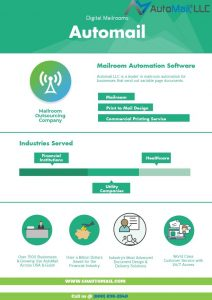 Importance of Automail – Mailroom Automation Software
