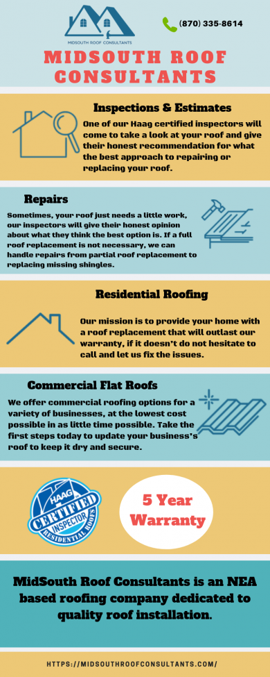 Types of Roof Covering Materials and Roof Functions