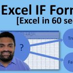 A Brief Guide to Excel IF, SUMIF and COUNTIF | Earn And Excel