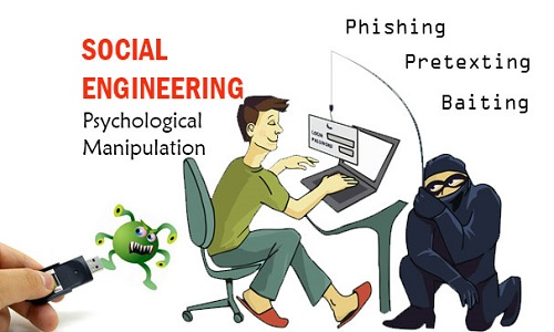 A basic introduction to cyber security and its concepts