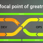 The most effective method to build a DevOps focal point of greatness four stages