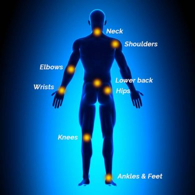 Astounding Laser Therapy Effect on Foot and Ankle Pain
