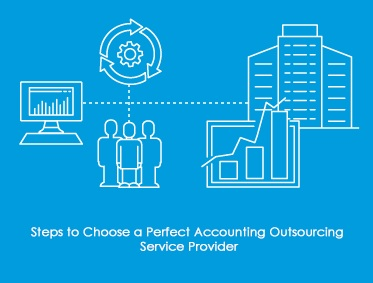 Steps to Choose a Perfect Accounting Outsourcing Service Provider