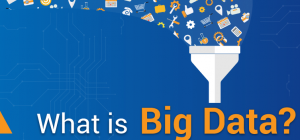 What is Big Data and for what reason does it make a difference