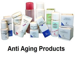 You are currently viewing Cosmetic Products Market Size, Comprehensive Analysis and Growth Forecasts 2020 to 2024