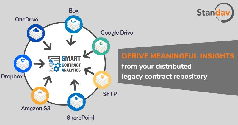 Smart Contract Analytics | Contract Discovery Analytics Platform